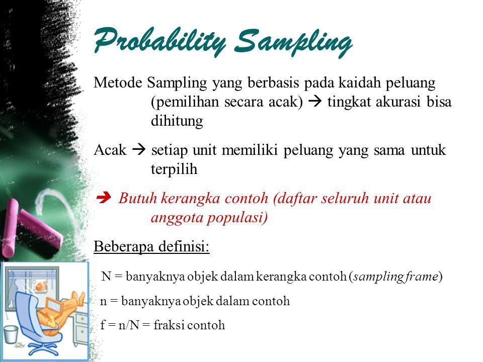 Probability Sampling Metode Sampling yang berbasis pada kaidah peluang (pemilihan secara acak)  tingkat akurasi bisa dihitung Acak  setiap unit memi