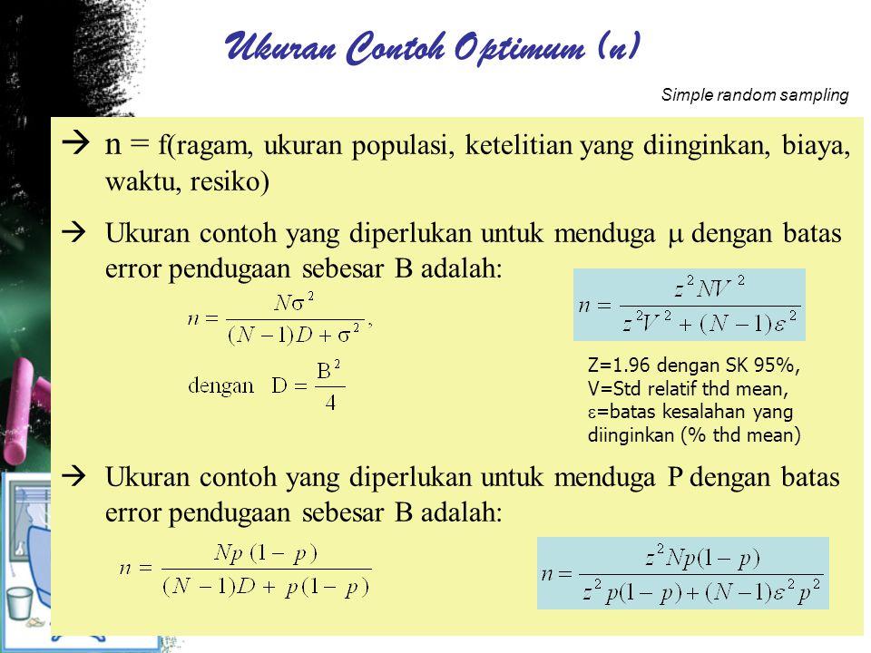  n = f(ragam, ukuran populasi, ketelitian yang diinginkan, biaya, waktu, resiko)  Ukuran contoh yang diperlukan untuk menduga  dengan batas error p