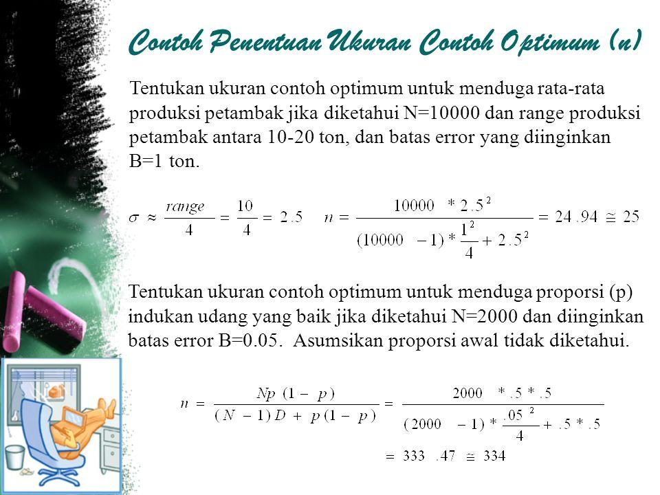 Tentukan ukuran contoh optimum untuk menduga rata-rata produksi petambak jika diketahui N=10000 dan range produksi petambak antara 10-20 ton, dan bata
