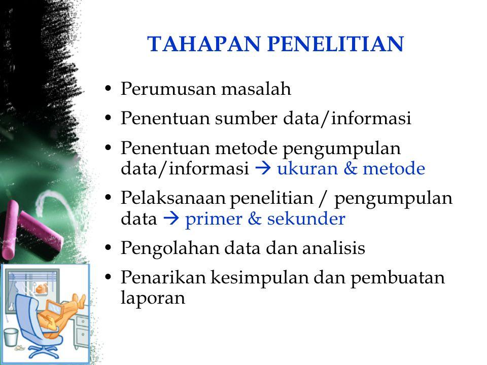 TAHAPAN PENELITIAN Perumusan masalah Penentuan sumber data/informasi Penentuan metode pengumpulan data/informasi  ukuran & metode Pelaksanaan penelit