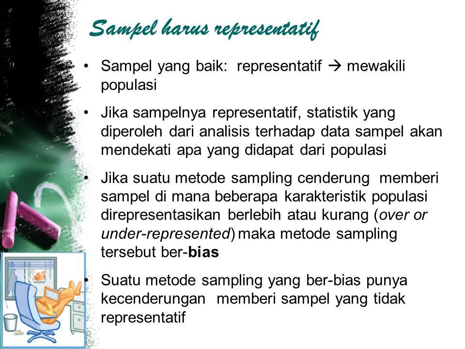 Sampel harus representatif Sampel yang baik: representatif  mewakili populasi Jika sampelnya representatif, statistik yang diperoleh dari analisis te