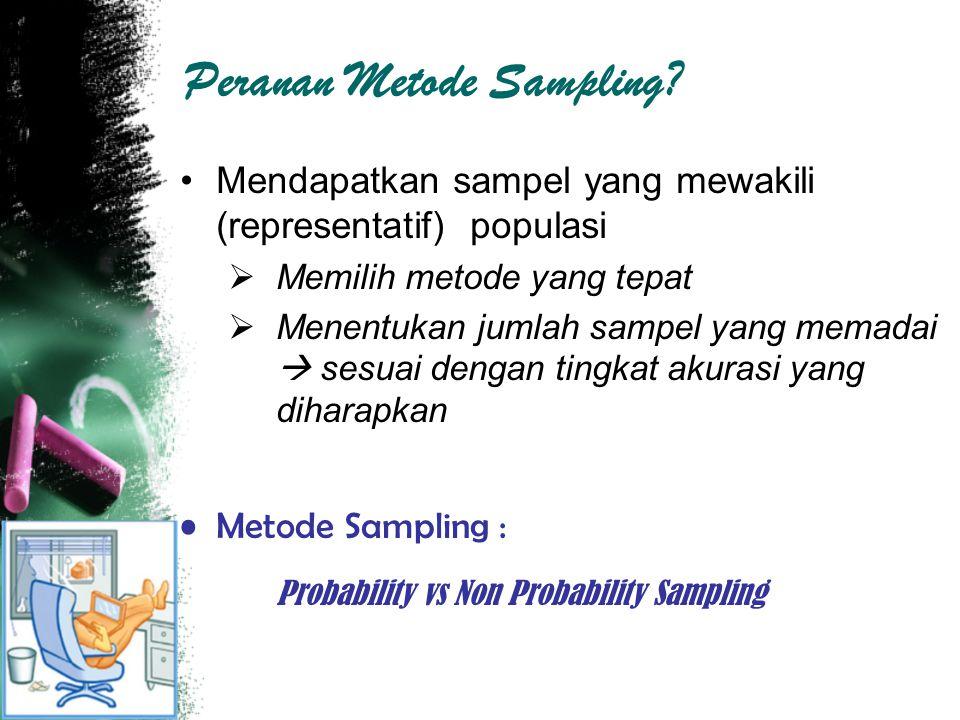Peranan Metode Sampling? Mendapatkan sampel yang mewakili (representatif) populasi  Memilih metode yang tepat  Menentukan jumlah sampel yang memadai