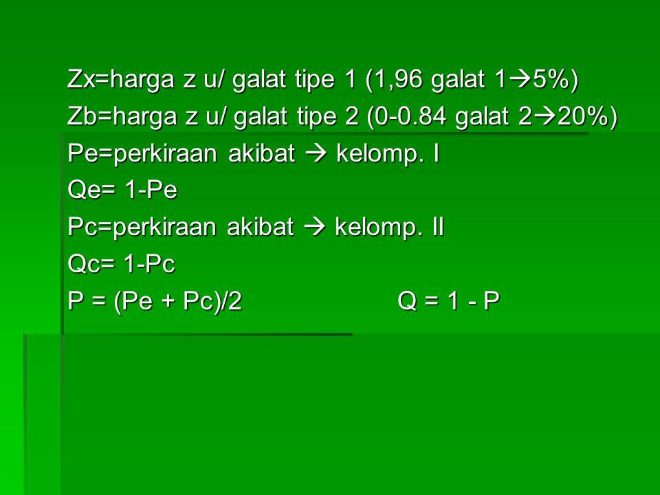 Zx=harga z u/ galat tipe 1 (1,96 galat 1  5%) Zb=harga z u/ galat tipe 2 (0-0.84 galat 2  20%) Pe=perkiraan akibat  kelomp. I Qe= 1-Pe Pc=perkiraan