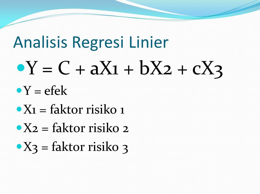 Analisis Regresi Linier Y = C + aX1 + bX2 + cX3 Y = efek X1 = faktor risiko 1 X2 = faktor risiko 2 X3 = faktor risiko 3
