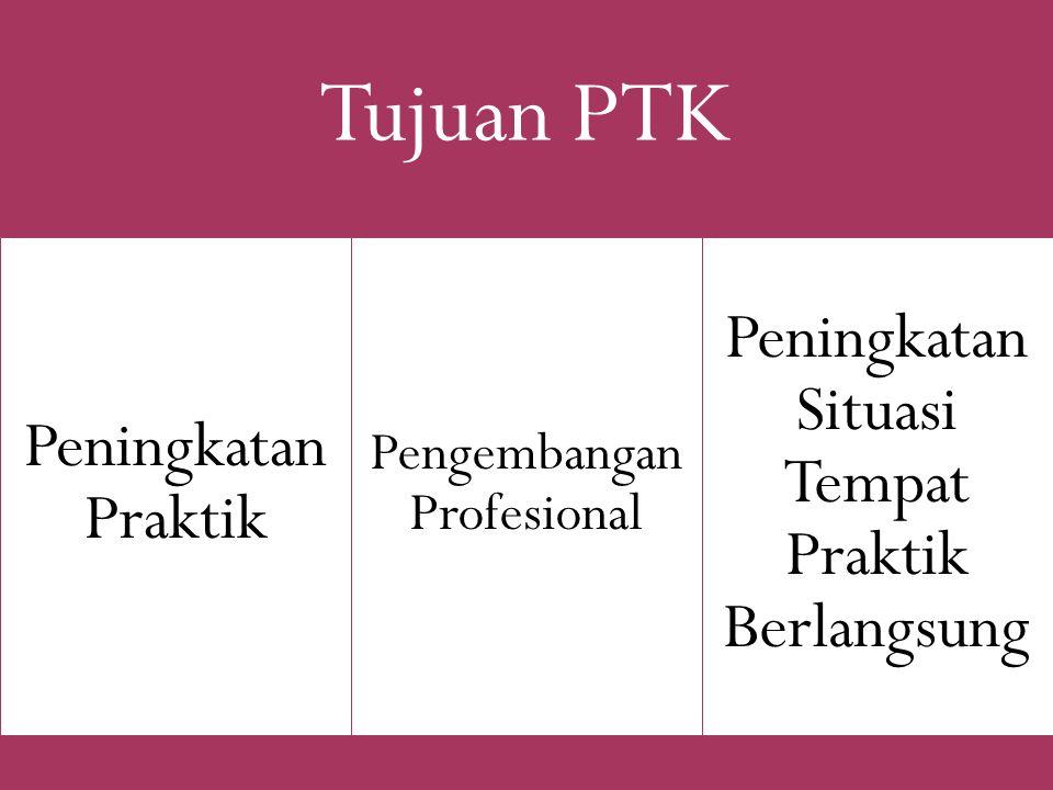 Tujuan PTK Peningkatan Praktik Pengembangan Profesional Peningkatan Situasi Tempat Praktik Berlangsung