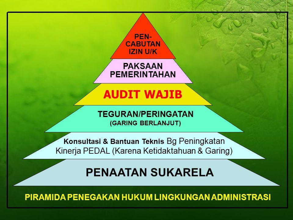 PASAL 1 ANGKA 12 PEN- CEMARAN LH MASUKNYA atau DIMASUKKANNYA Shg KUALITAS LH TURUN sampai ke TINGKAT TERTENTU 1.