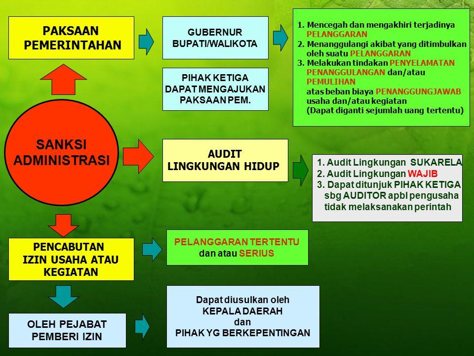 PASAL 1 ANGKA 14 PE- RUSAKAN LH TINDAKAN Menimbulkan PERUBAHAN LANGSUNG atau TDK LANGSUNG Terhadap Sifat FISIK &/atau HAYATINYA YANG MENYEBABKAN LINGKUNGAN HIDUP TIDAK BERFUNGSI LAGI dalam menunjang Pembangunan Berkelanjutan 1 2 3 4 5