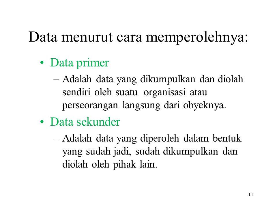 Data menurut cara memperolehnya: Data primer –Adalah data yang dikumpulkan dan diolah sendiri oleh suatu organisasi atau perseorangan langsung dari ob
