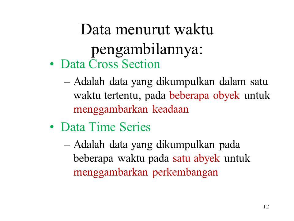 Data menurut waktu pengambilannya: Data Cross Section –Adalah data yang dikumpulkan dalam satu waktu tertentu, pada beberapa obyek untuk menggambarkan