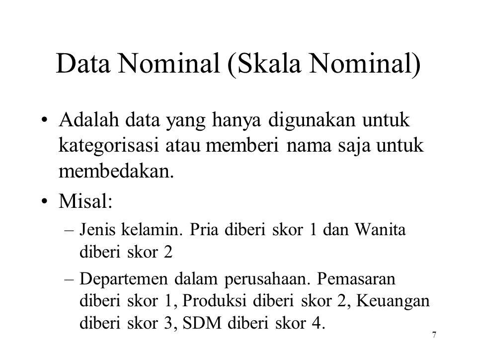 Data Nominal (Skala Nominal) Adalah data yang hanya digunakan untuk kategorisasi atau memberi nama saja untuk membedakan. Misal: –Jenis kelamin. Pria