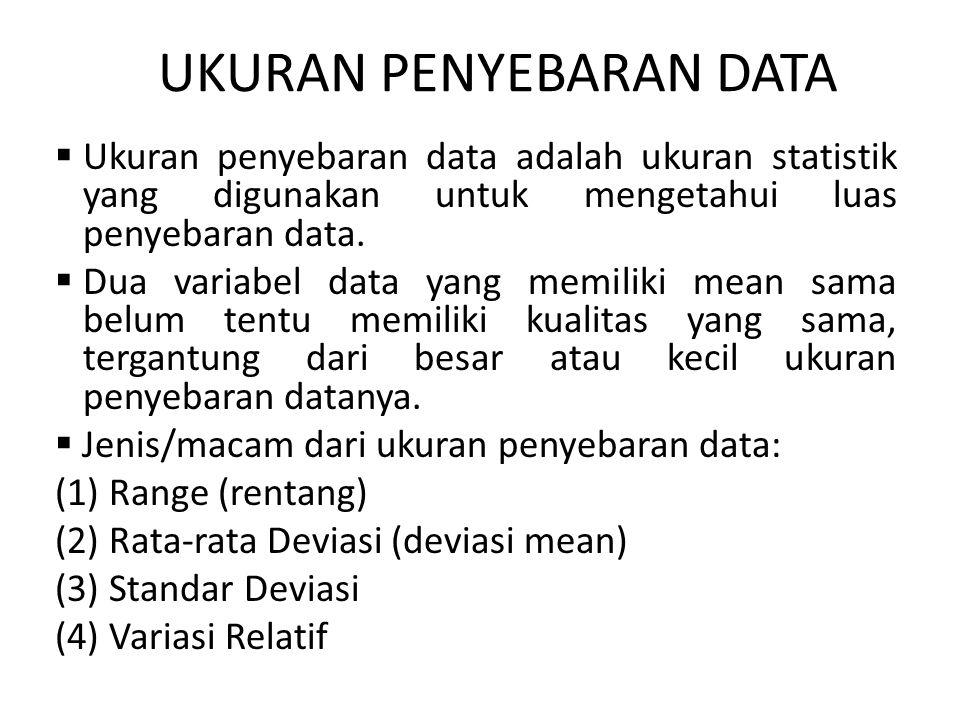UKURAN PENYEBARAN DATA  Ukuran penyebaran data adalah ukuran statistik yang digunakan untuk mengetahui luas penyebaran data.  Dua variabel data yang