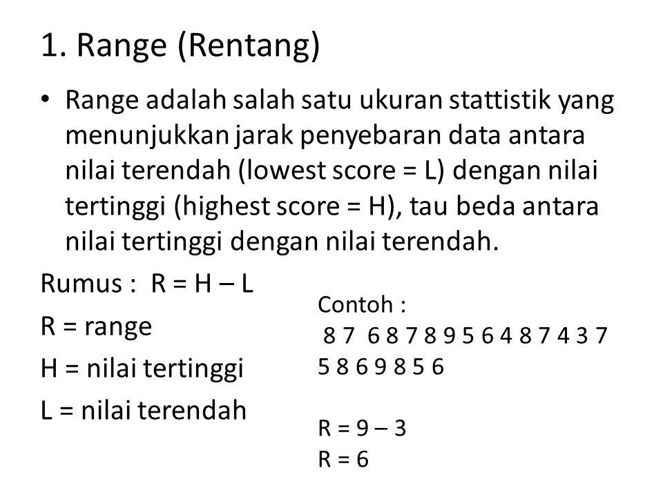 Ada beberapa hal yang perlu diketahui dari range: (a)Semakin kecil rangenya maka semakin homogen distribusinya (b)Semakin besar rangenya maka semakin heterogen distribusinya (c)Semakin kecil rangenya, maka meannya merupakan wakil yang representatif (d)Semakin besar rangenya, maka meannya semakin kurang representatif Perhatikan distribusi nilai berikut: A = 60 55 70 65 50 80 40 B = 50 55 60 65 70 65 55 C = 60 60 60 60 60 60 60 A memiliki H = 80, L = 40, R = 40 dan Meannya 60 B memiliki H = 70, L = 50, R = 20 dan Meannya 60 C memiliki H = 60, L = 60, R = 0 dan Meannya 60