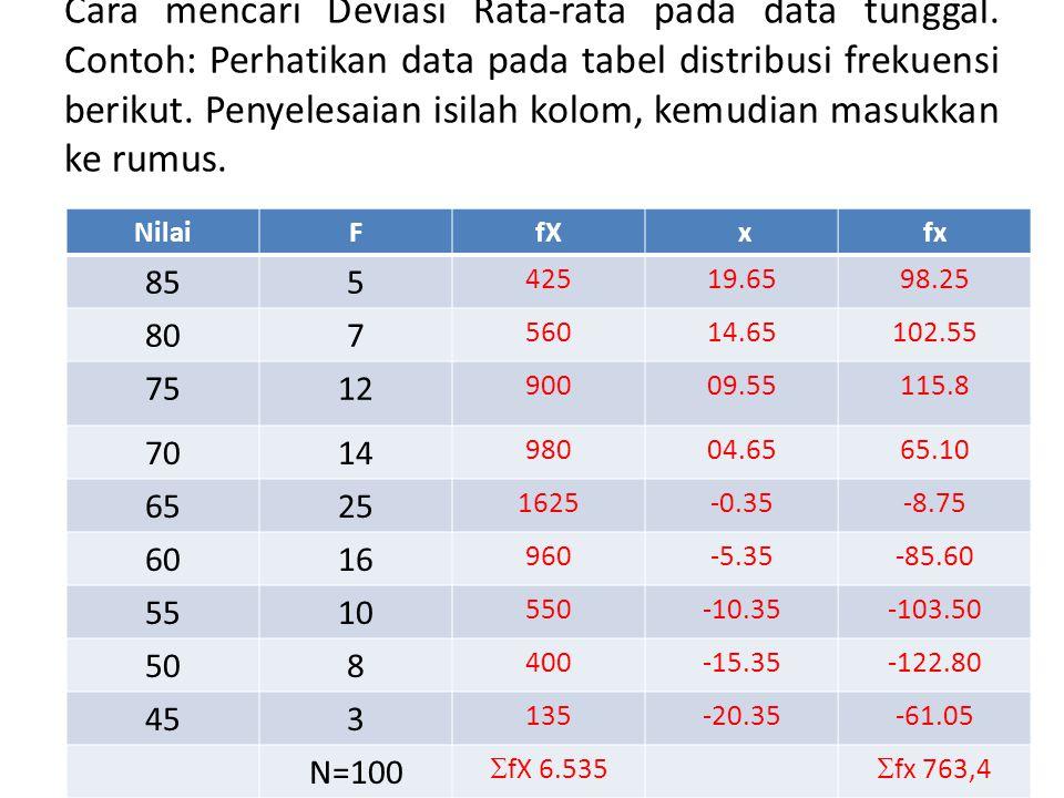 Cara mencari Deviasi Rata-rata pada data tunggal. Contoh: Perhatikan data pada tabel distribusi frekuensi berikut. Penyelesaian isilah kolom, kemudian
