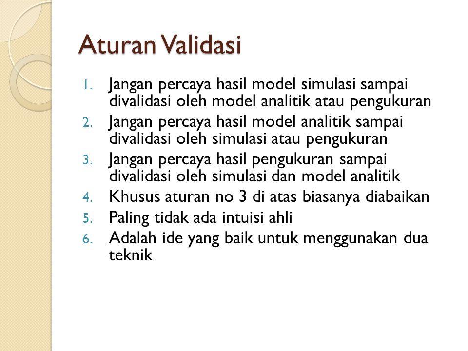 Aturan Validasi 1. Jangan percaya hasil model simulasi sampai divalidasi oleh model analitik atau pengukuran 2. Jangan percaya hasil model analitik sa