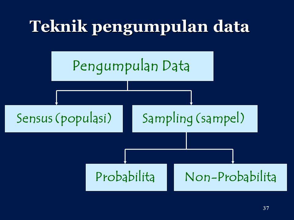 37 Teknik pengumpulan data Pengumpulan Data Sensus (populasi)Sampling (sampel) ProbabilitaNon-Probabilita