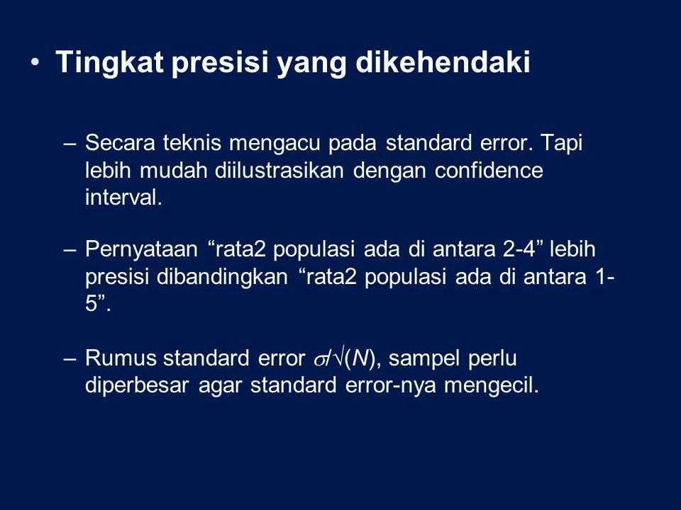Tingkat presisi yang dikehendaki –Secara teknis mengacu pada standard error.