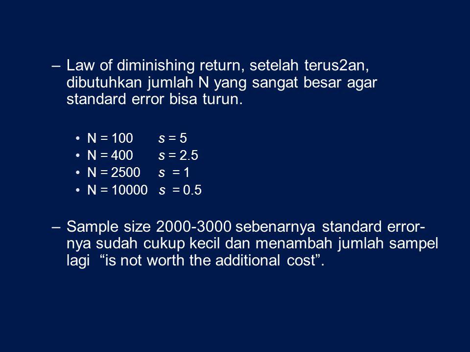 –Law of diminishing return, setelah terus2an, dibutuhkan jumlah N yang sangat besar agar standard error bisa turun.