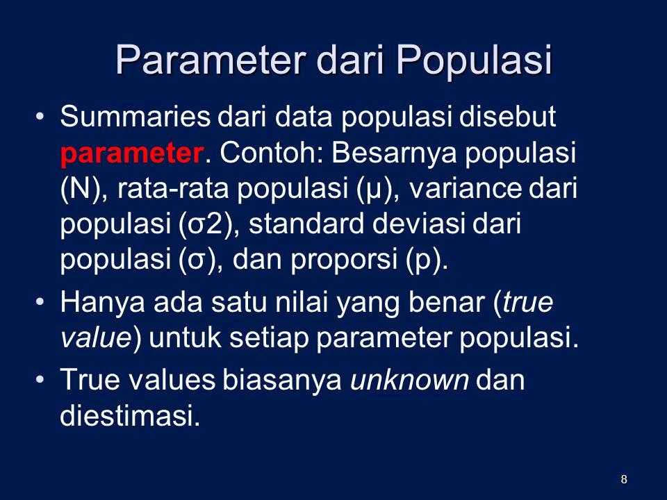 Parameter dari Populasi Summaries dari data populasi disebut parameter.