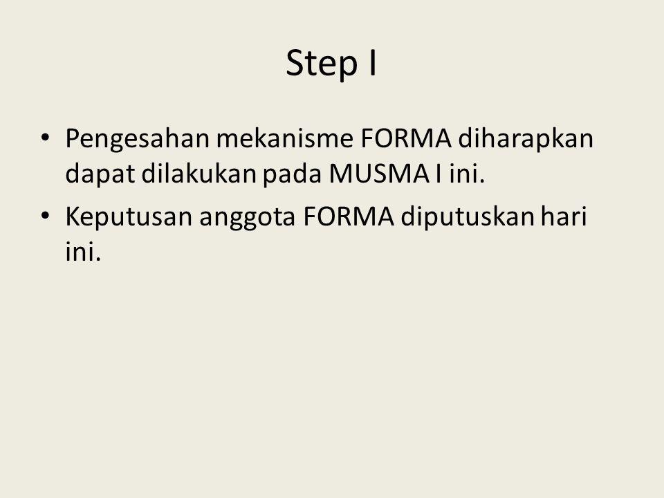 Step I Pengesahan mekanisme FORMA diharapkan dapat dilakukan pada MUSMA I ini.