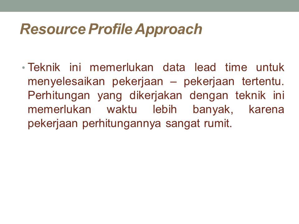 Resource Profile Approach Teknik ini memerlukan data lead time untuk menyelesaikan pekerjaan – pekerjaan tertentu. Perhitungan yang dikerjakan dengan