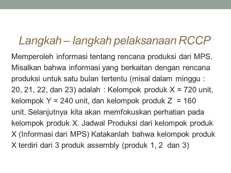 Langkah – langkah pelaksanaan RCCP Memperoleh informasi tentang rencana produksi dari MPS. Misalkan bahwa informasi yang berkaitan dengan rencana prod