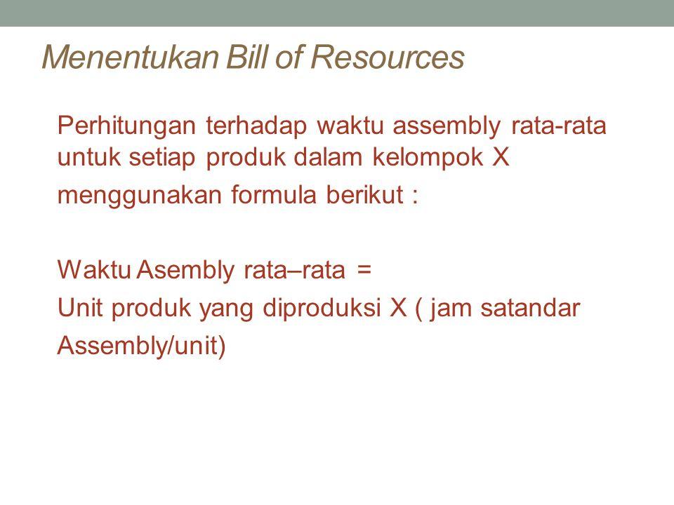 Menentukan Bill of Resources Perhitungan terhadap waktu assembly rata-rata untuk setiap produk dalam kelompok X menggunakan formula berikut : Waktu As