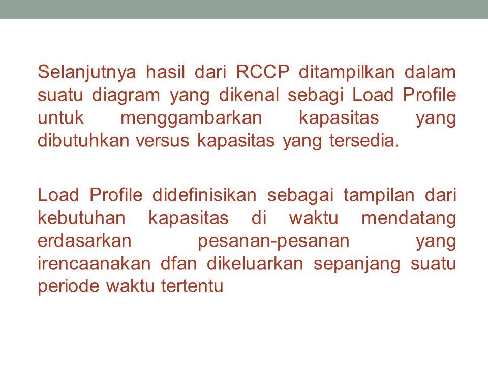 Selanjutnya hasil dari RCCP ditampilkan dalam suatu diagram yang dikenal sebagi Load Profile untuk menggambarkan kapasitas yang dibutuhkan versus kapa