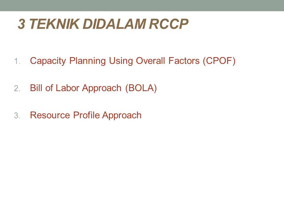 Capacity Planning Using Overall Factors (CPOF) Capacity Planning Using Overall Factors (CPOF) memerlukan tiga input data.