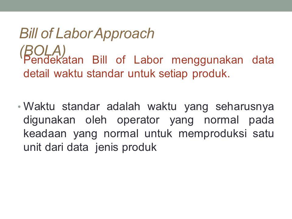 Bill of Labor Approach (BOLA) Pendekatan Bill of Labor menggunakan data detail waktu standar untuk setiap produk. Waktu standar adalah waktu yang seha