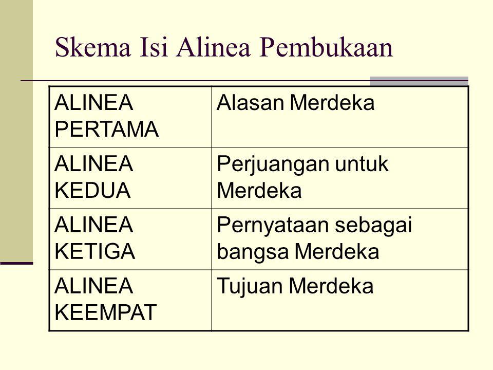 Pembukaan sebagai landasan tertib hukum (rechtsorde/legal order) Adanya subjek atau penguasa pembuat peraturan hukum (Pemerintah Indonesia) Adanya satu kesatuan asas kerohanian yang mendasari peraturan hukum (Pancasila) Adanya satu kesatuan wilayah/daerah berlakunya hukum (Seluruh Tumpah Darah Indonesia) Adanya satu kesatuan waktu berlakunya peraturan hukum (Kemerdekaan kebangsaan Indonesia, pengesahaan UUD oleh PPKI tanggal 18 Agustus 1945, setelah Proklamasi Kemerdekaan 17 Agustus 1945.