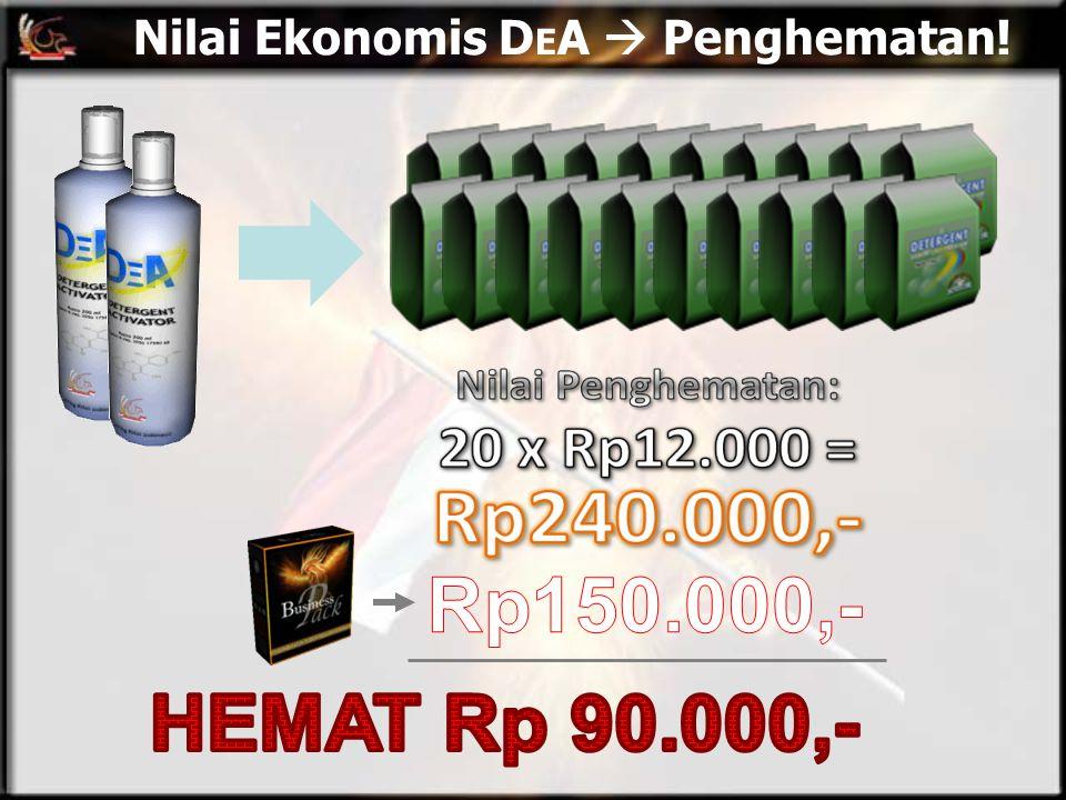 Nilai Ekonomis D E A  Penghematan!