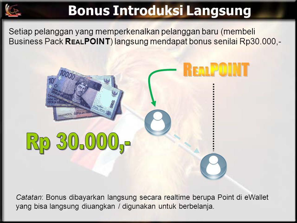 Bonus Introduksi Langsung Setiap pelanggan yang memperkenalkan pelanggan baru (membeli Business Pack R EAL POINT) langsung mendapat bonus senilai Rp30