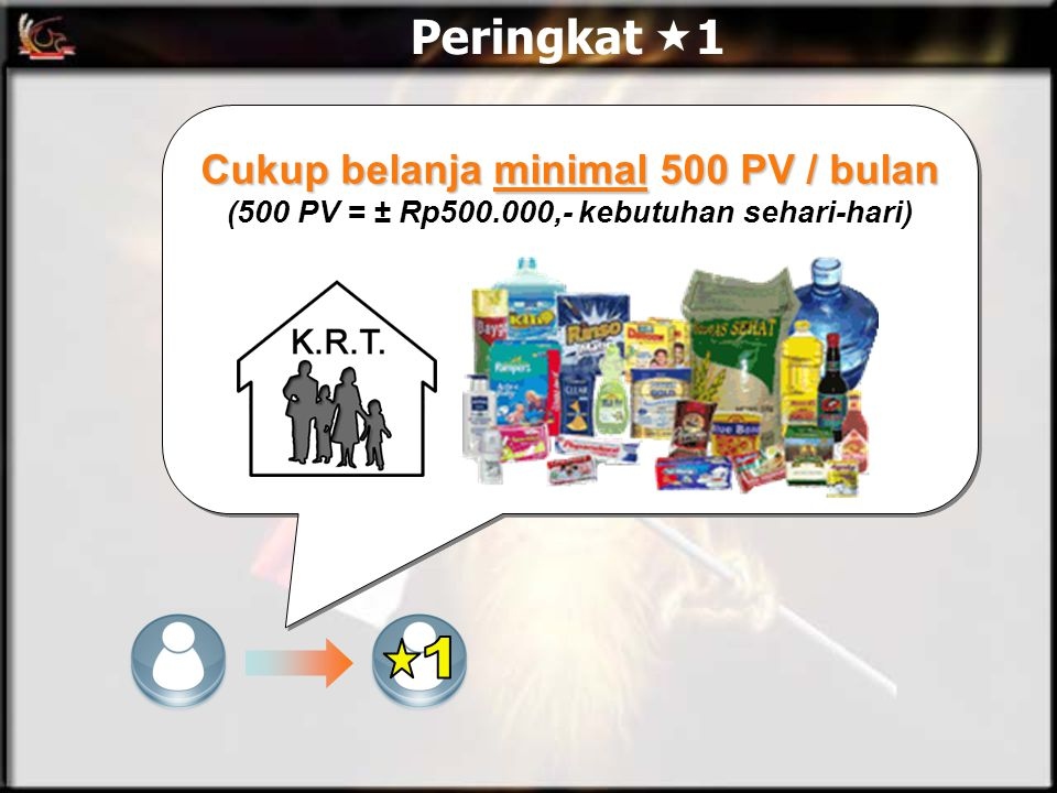 Peringkat  1 Cukup belanja minimal 500 PV / bulan Cukup belanja minimal 500 PV / bulan (500 PV = ± Rp500.000,- kebutuhan sehari-hari)