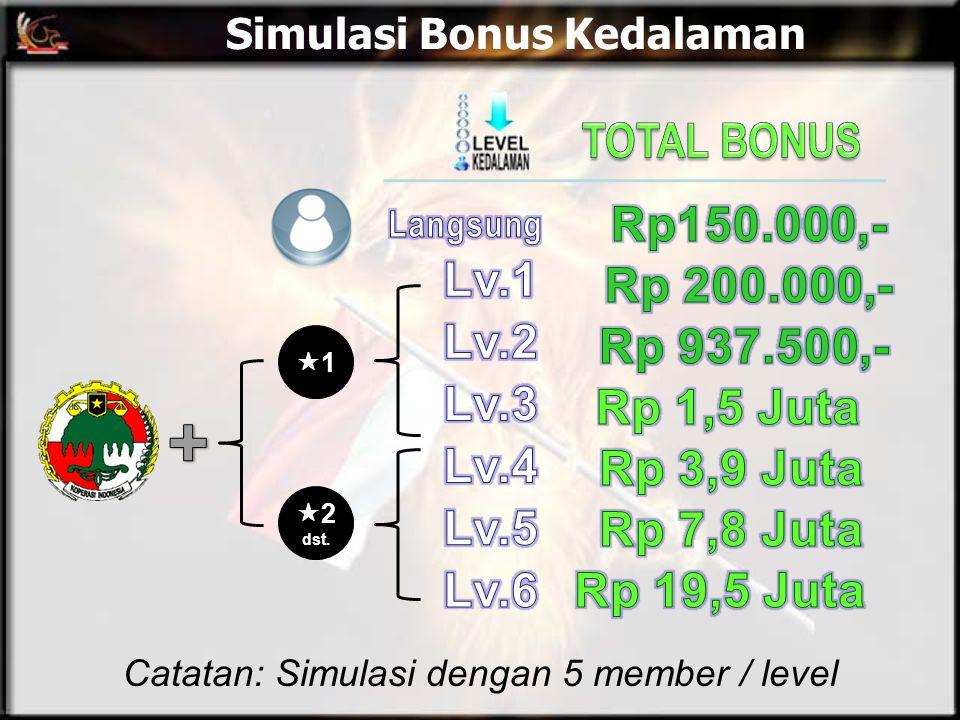Simulasi Bonus Kedalaman Catatan: Simulasi dengan 5 member / level  2 dst. 11