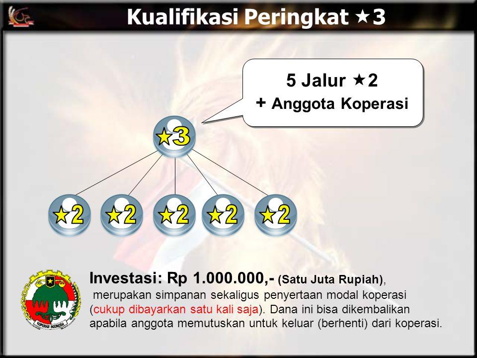 Kualifikasi Peringkat  3 5 Jalur  2 + Anggota Koperasi Investasi: Rp 1.000.000,- (Satu Juta Rupiah), merupakan simpanan sekaligus penyertaan modal k