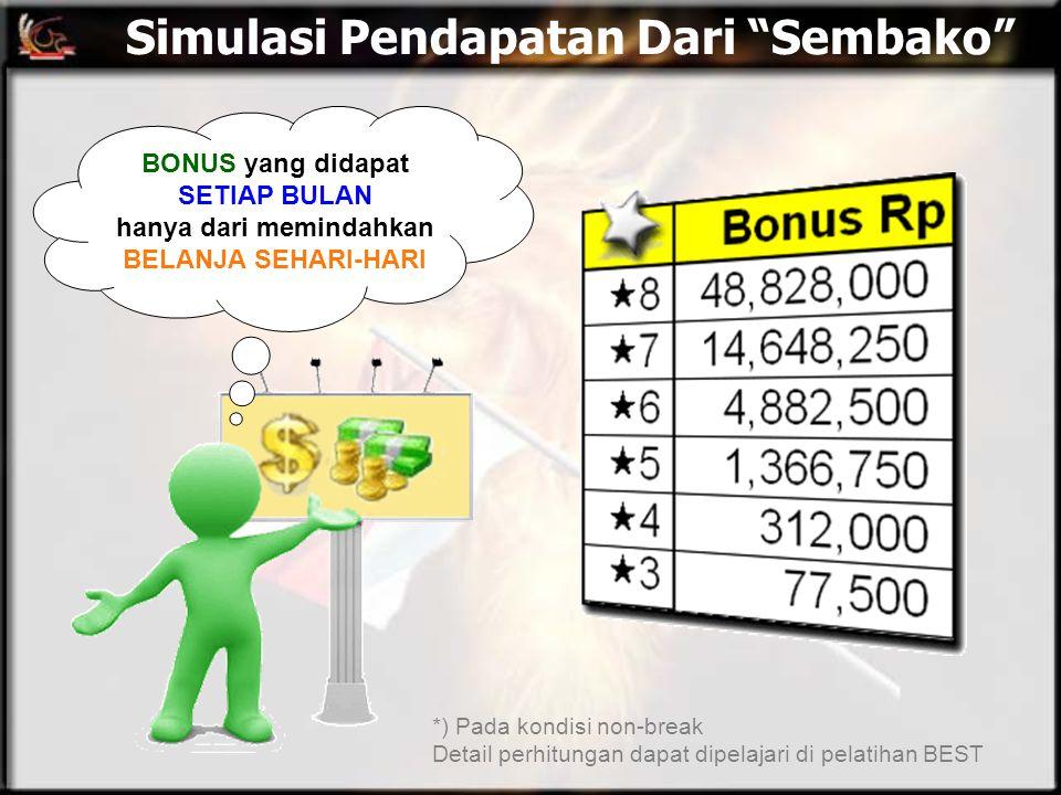 """Simulasi Pendapatan Dari """"Sembako"""" BONUS yang didapat SETIAP BULAN hanya dari memindahkan BELANJA SEHARI-HARI *) Pada kondisi non-break Detail perhitu"""