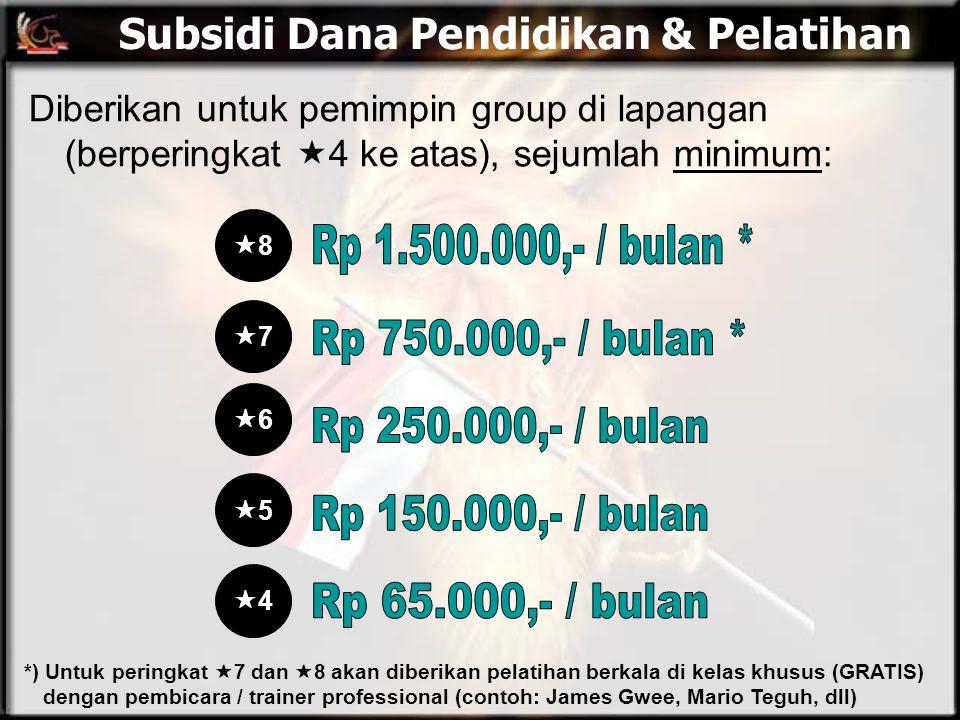 Subsidi Dana Pendidikan & Pelatihan Diberikan untuk pemimpin group di lapangan (berperingkat  4 ke atas), sejumlah minimum: 44 55 66 77 88