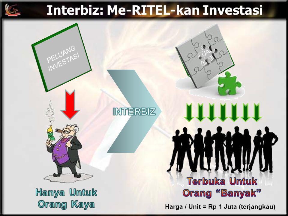 Interbiz: Me-RITEL-kan Investasi Harga / Unit = Rp 1 Juta (terjangkau)
