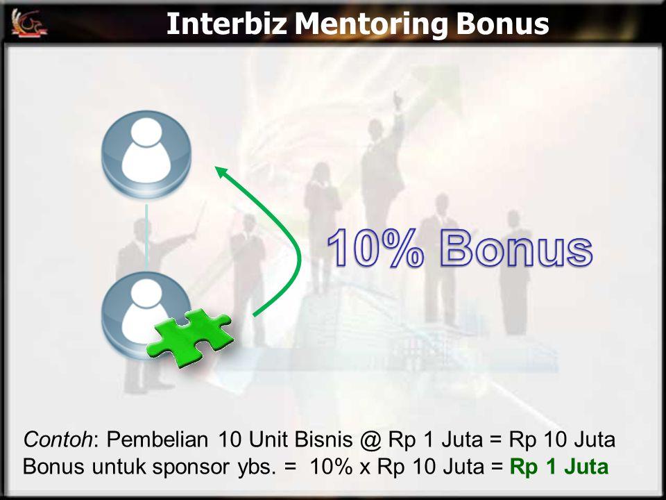 Interbiz Mentoring Bonus Contoh: Pembelian 10 Unit Bisnis @ Rp 1 Juta = Rp 10 Juta Bonus untuk sponsor ybs. = 10% x Rp 10 Juta = Rp 1 Juta
