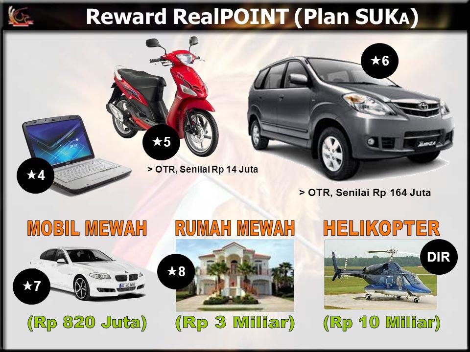 Reward RealPOINT (Plan SUK A ) 44 55 66 77 88 DIR > OTR, Senilai Rp 164 Juta > OTR, Senilai Rp 14 Juta