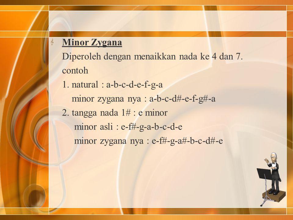 Minor Zygana Diperoleh dengan menaikkan nada ke 4 dan 7. contoh 1. natural : a-b-c-d-e-f-g-a minor zygana nya : a-b-c-d#-e-f-g#-a 2. tangga nada 1# :