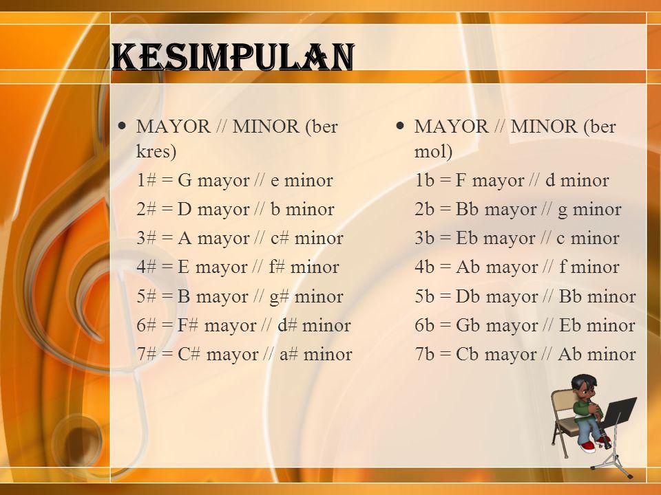 KESIMPULAN MAYOR // MINOR (ber kres) 1# = G mayor // e minor 2# = D mayor // b minor 3# = A mayor // c# minor 4# = E mayor // f# minor 5# = B mayor //