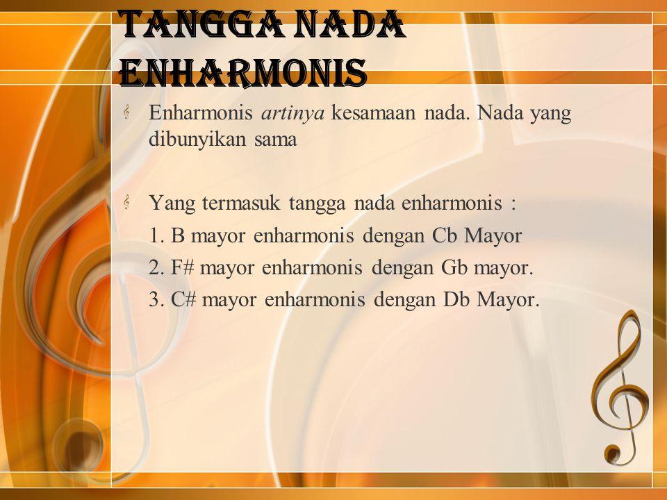 Tangga Nada Enharmonis Enharmonis artinya kesamaan nada. Nada yang dibunyikan sama Yang termasuk tangga nada enharmonis : 1. B mayor enharmonis dengan
