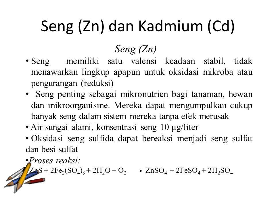 Seng (Zn) dan Kadmium (Cd) Seng (Zn) Seng memiliki satu valensi keadaan stabil, tidak menawarkan lingkup apapun untuk oksidasi mikroba atau pengurangan (reduksi) Seng penting sebagai mikronutrien bagi tanaman, hewan dan mikroorganisme.