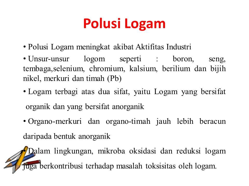 Polusi Logam Polusi Logam meningkat akibat Aktifitas Industri Unsur-unsur logom seperti : boron, seng, tembaga,selenium, chromium, kalsium, berilium d
