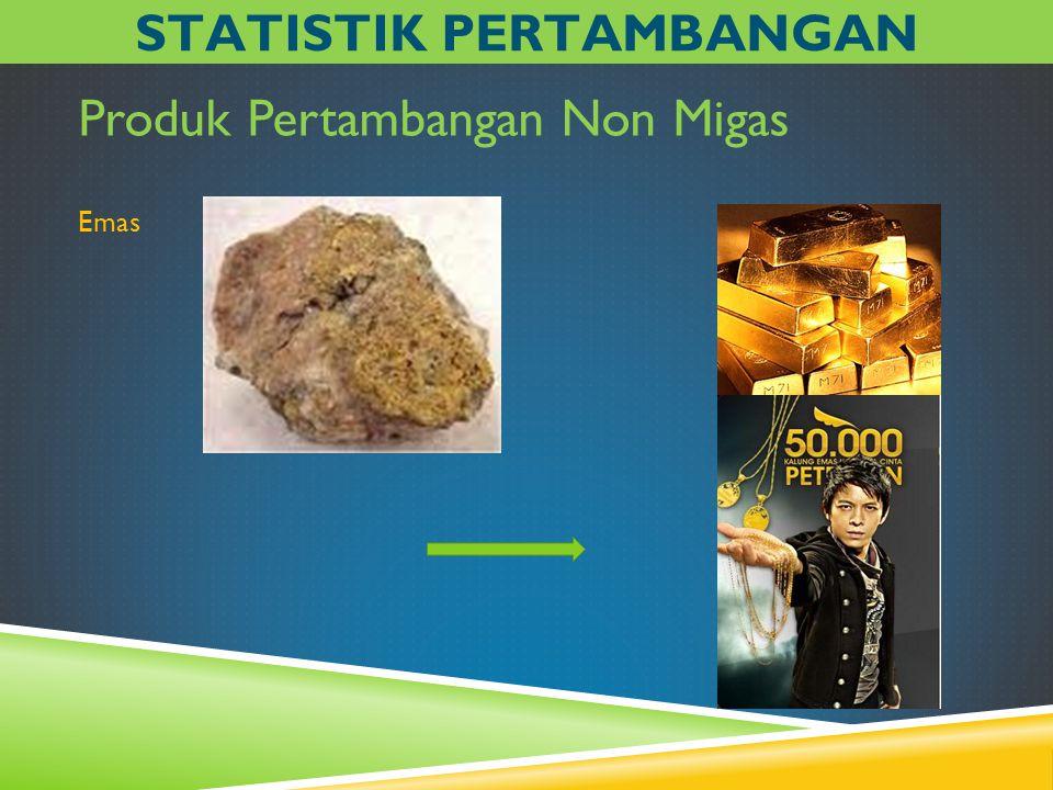 Produk Pertambangan Non Migas Emas STATISTIK PERTAMBANGAN