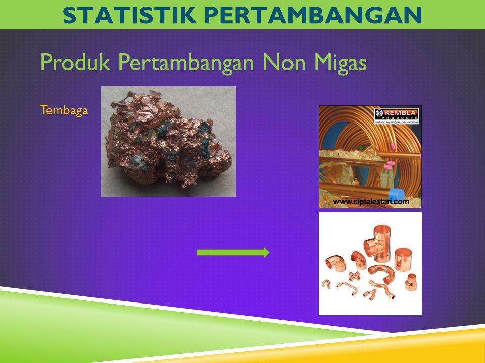 Produk Pertambangan Non Migas Tembaga STATISTIK PERTAMBANGAN