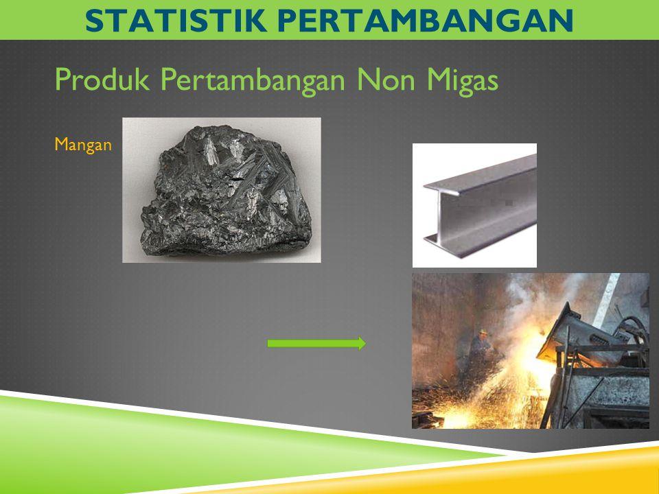 Produk Pertambangan Non Migas Mangan STATISTIK PERTAMBANGAN