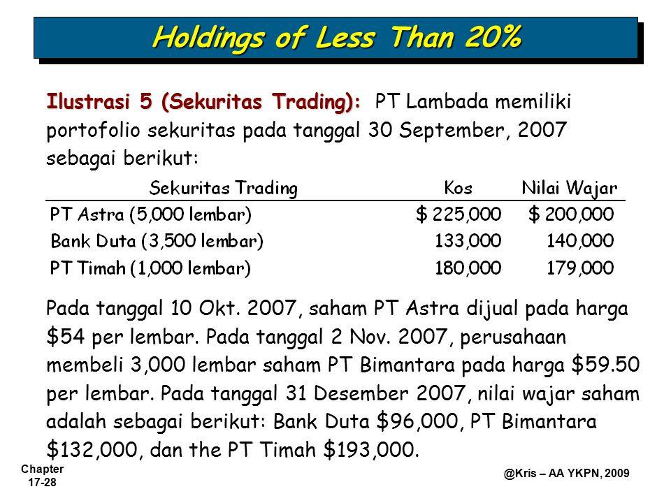 Chapter 17-28 @Kris – AA YKPN, 2009 Ilustrasi 5 (Sekuritas Trading): Ilustrasi 5 (Sekuritas Trading): PT Lambada memiliki portofolio sekuritas pada ta