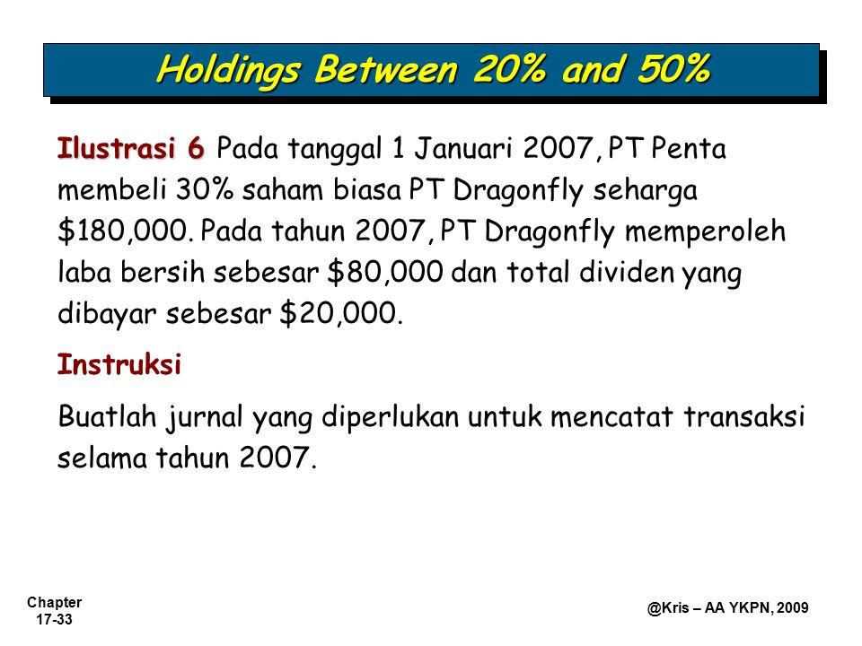 Chapter 17-33 @Kris – AA YKPN, 2009 Ilustrasi 6 Ilustrasi 6 Pada tanggal 1 Januari 2007, PT Penta membeli 30% saham biasa PT Dragonfly seharga $180,00